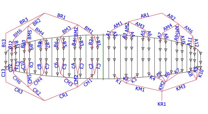 plan de bridage Chrono V3 d'Ozone kites / Jks-kitesurf