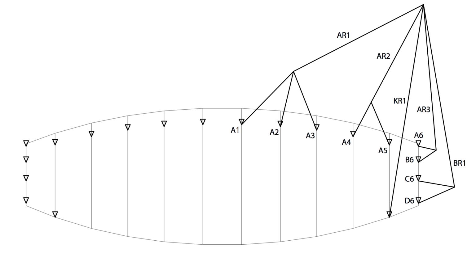 Plan de bridage Go V1 d'Ozone kites / JKS-kitesurf