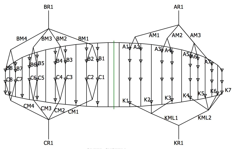 Plan de bridage de la Subzero V1 d'Ozone / JKS-kitesurf