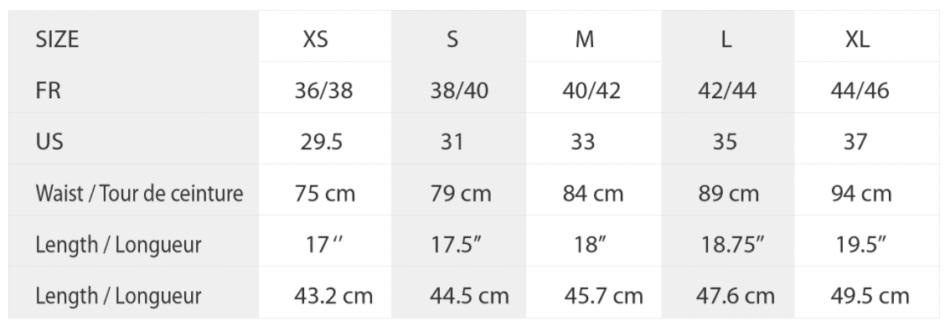 Guide des taille Boardshort